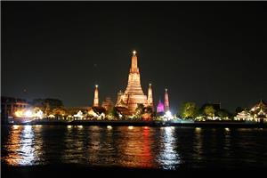 2020 Tajland